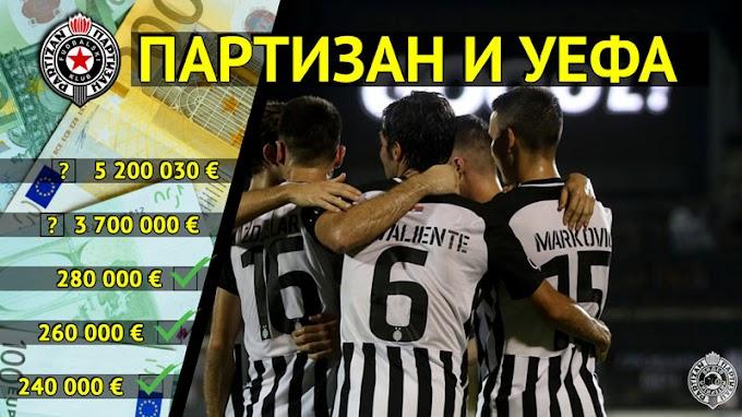 """Najveći """"sponzor"""" Partizana već dao 1.080.000 €, na stolu ukupno 3.700.000 €, a tu je i ćup iz koga može da kane oko 1.500.000 € (FOTO)"""