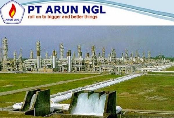 PT PERTA ARUN GAS : OPERATOR ATAU TEKNISI - LHOKSEUMAWE, ACEH