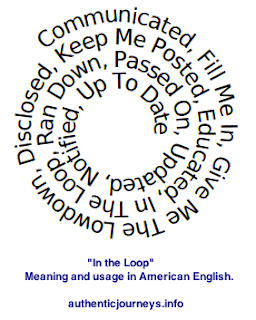 "Synonyms, other words and meaning for ""in the loop,"" a common corporate idiom."