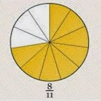Operasi Penjumlahan dan Pengurangan Bilangan Pecahan Matematika Kelas 4 SD