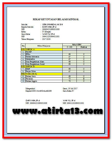 Aplikasi KKM SD Kurikulum 2013 Kelas IV Format Excel.Xlsx
