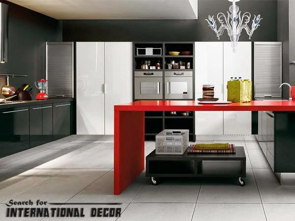 Modern Kitchen Decor Modern Home Design