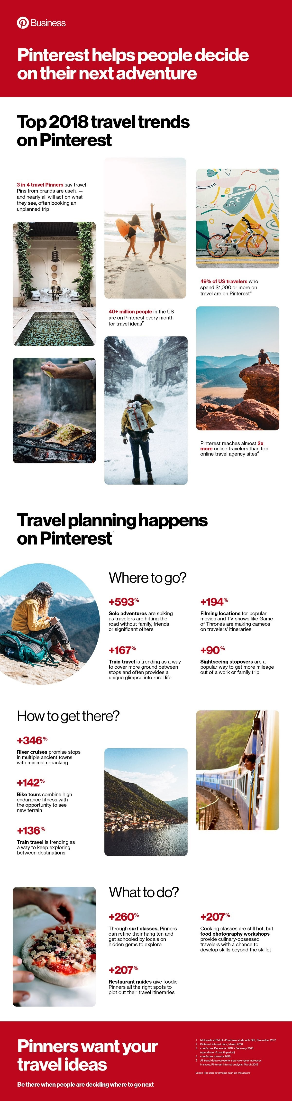 Pinterest Helps People Decide On Their Next Adventure #Infographic