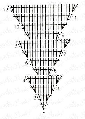 схема елочки вязаной крючком