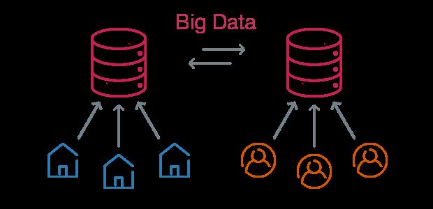 big data профиль сайта профиль пользователя профилирование данных