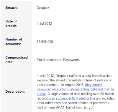Dropbox breach