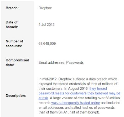 Dropbox breach