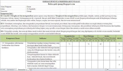 KKM Kimia SMA SMK Kelas X XI XII Kurikulum 2013 Revisi 2018
