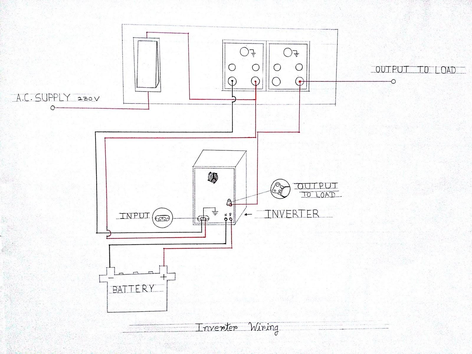 xantrex inverter wiring diagram