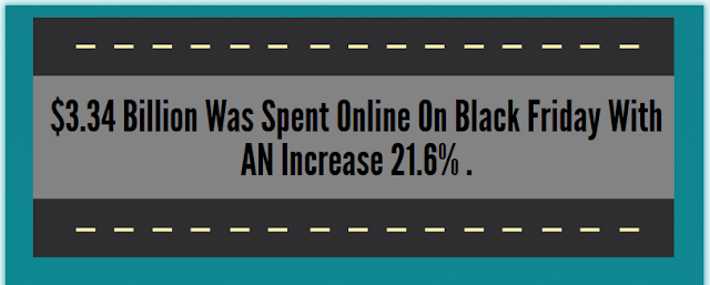 black-friday-saw-the-increase-of-consumer-expenditure