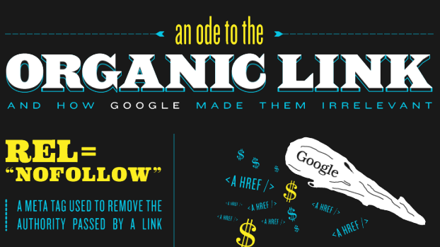 How Google Has Lost Value Of Organic Links [Infographic]