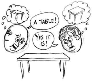 Ugc net education शिक्षा शास्त्र: Realism : philosophy