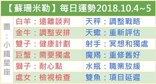【蘇珊米勒】每日運勢2018.10.05