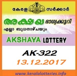 Kerala Lottery Result of Akshaya AK-323 on 13-Dec-2017