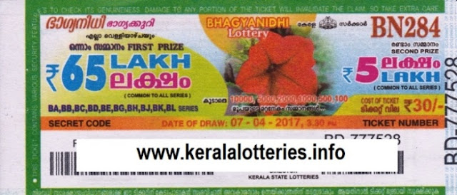 Kerala lottery result official copy of Bhagyanidhi (BN-260) on 21.10.2016