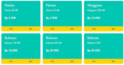 Cara Berhenti Berlangganan Paket Harian Indosat Ooredoo 2016
