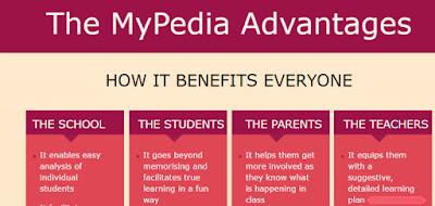 MyPedia, Advantages, Doting Mom