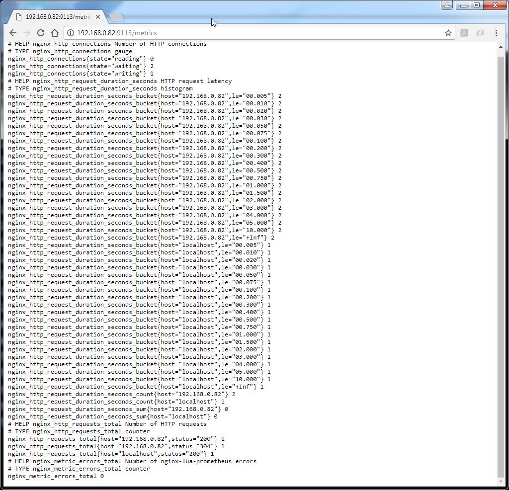 Whiteboard Coder Install And Setup Bind9 Server On Ubuntu: WhiteBoard Coder: Prometheus, Nginx Exporter Install And