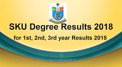 Manabadi SKU Degree Results 2018, SK University Results 2018 Schools9