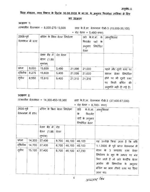 7th-cpc-bunching-example-on-mof-doe-om-hindi