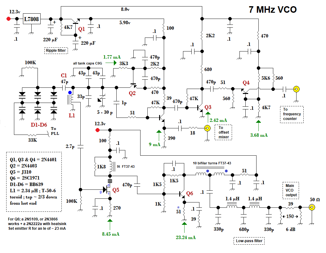 Qrp Homebuilder Qrphb November 2017 Frequencycounterschematic1 Above The Vco Schematic This Provides 3 Output Ports Main Offset Mixer And A Port To Connect Frequency Counter Proves