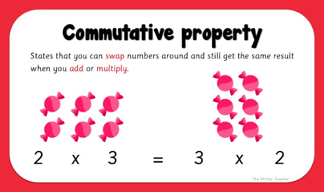 Commutative property of the multiplication