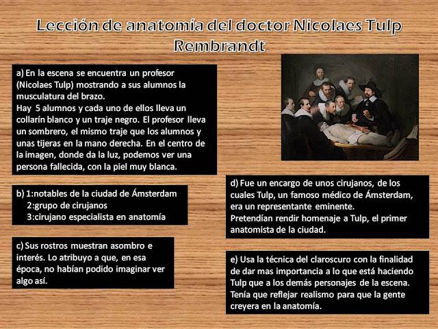 Diario de Miriam 2ºC: Lección de anatomía del doctor Nicolaes Tulp