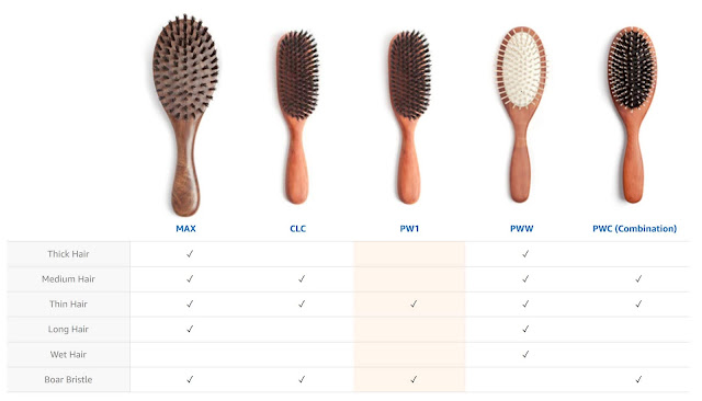 Choose the right boar bristles for your hair type