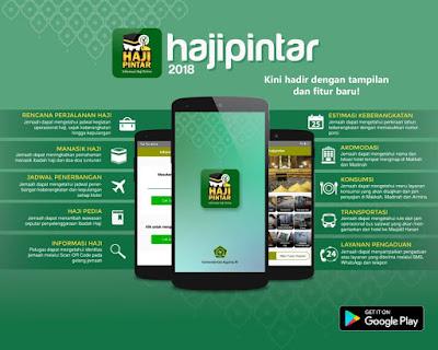 Aplikasi Haji Pintar 2018 Sudah Tersedia di Playstore