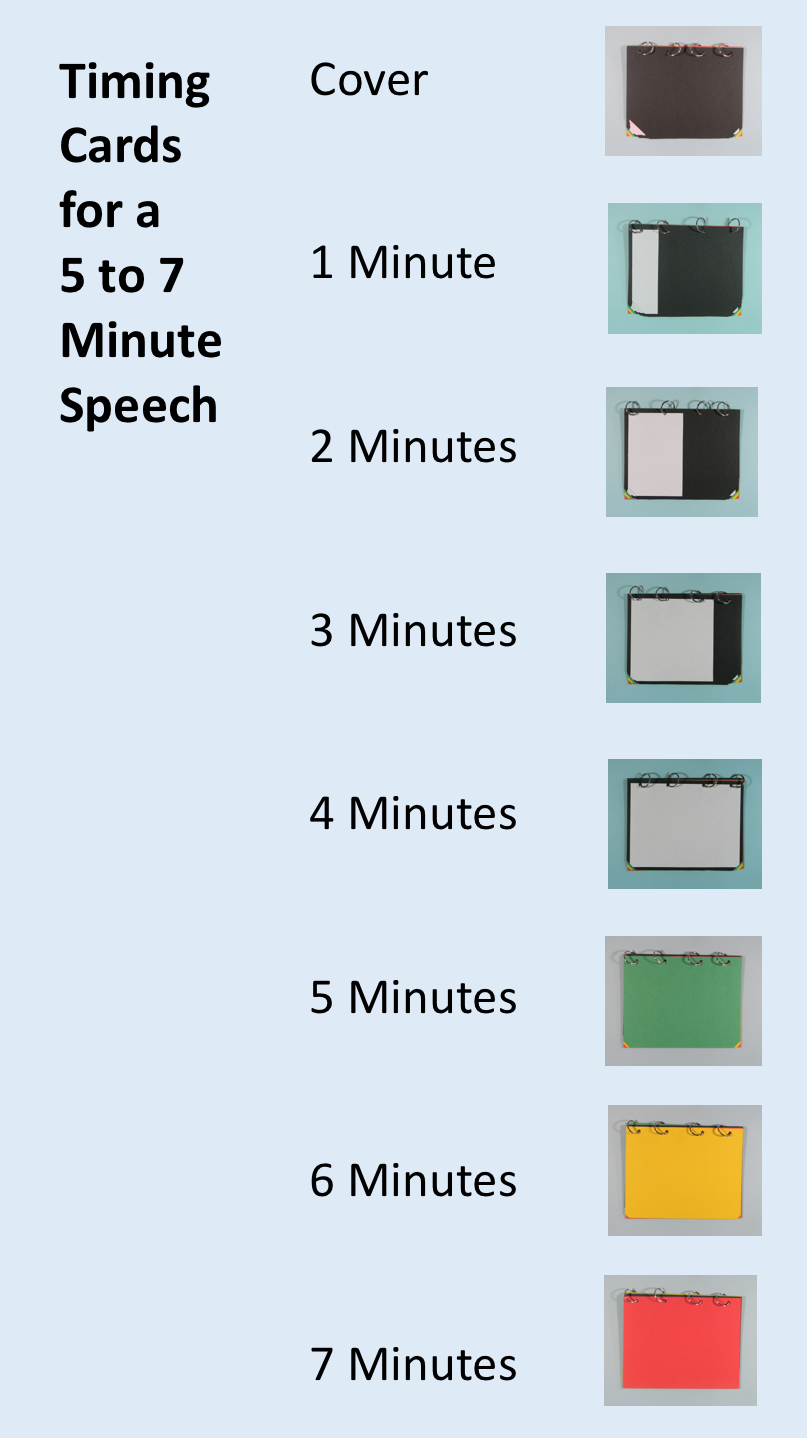 How the speech timer at Toastmasters club meetings could provide useful  feedback – comments and replies