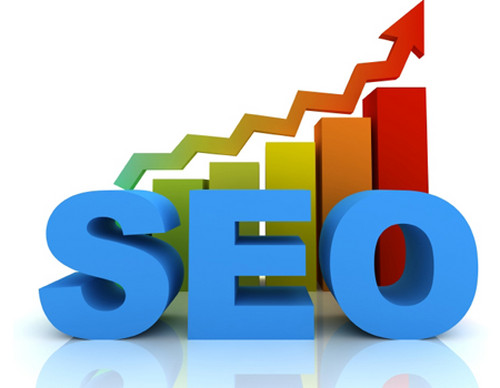 What is seo and how it works step by steps