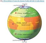 nuovi arrivi genuino miglior prezzo per Ciao Bambini! Ciao Maestra!: Le regioni climatiche Geografia ...