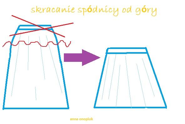 https://doganiammotyle.blogspot.com/2012/09/skracanie-spodnicy-od-gory-nstrukcja.html