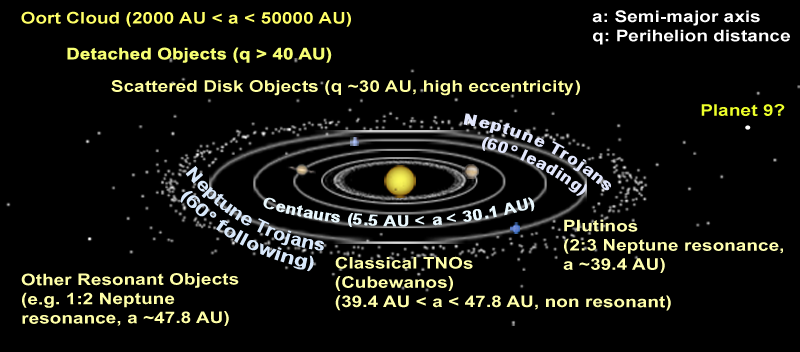 Space Its Its Solar System Exploration History Version - Solar system map with moons