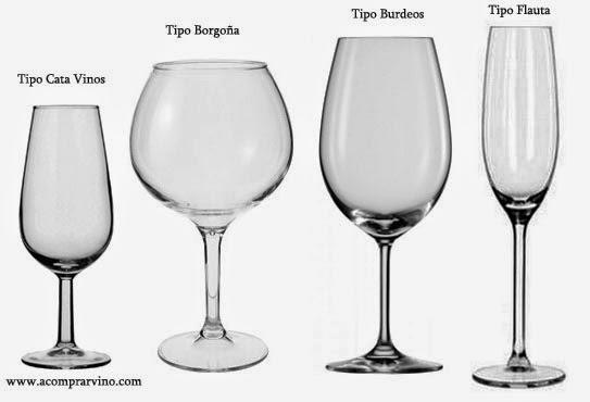 A comprar vino la copa adecuada para cada vino for Tipos de copas