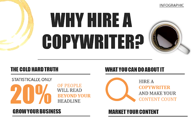 Why Hire A Copywriter? Infographic Visualistan