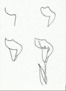 рисунки для начинающих карандашом картинки