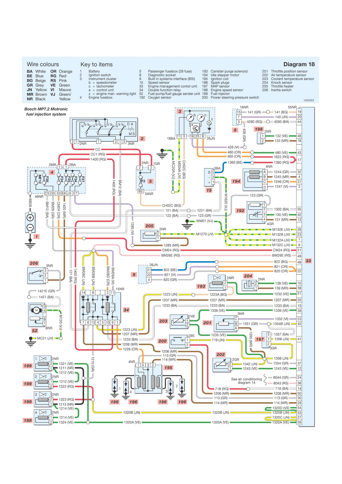 Peugeot 206 Wiring Diagrams Washwipe system, ABS