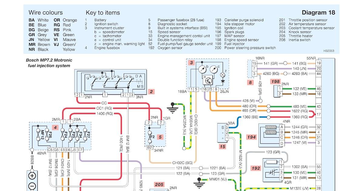 Online Book Peugeot 207 Cc Wiring Diagram