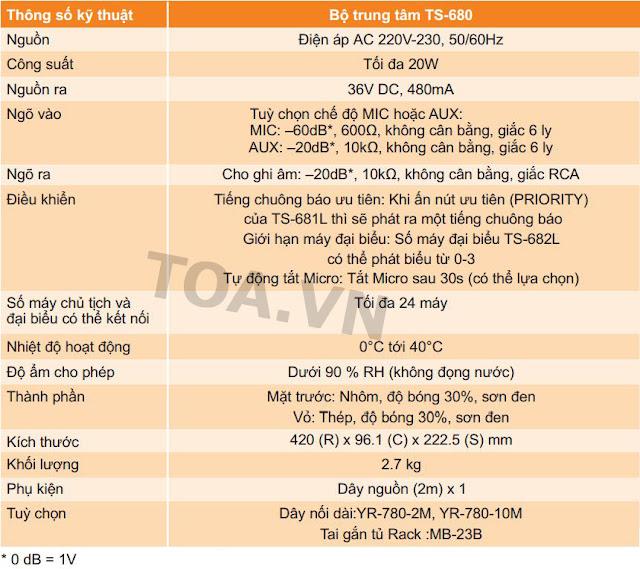 Hệ thống âm thanh hội thảo trung âm TOA TS-680