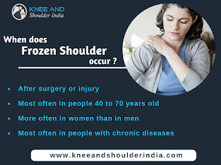 http://www.kneeandshoulderindia.com/shoulder-disorders/adhesive-capsulitis/