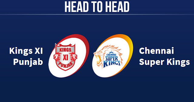 CSK vs KXIP Head to Head: KXIP vs CSK Head to Head IPL Records
