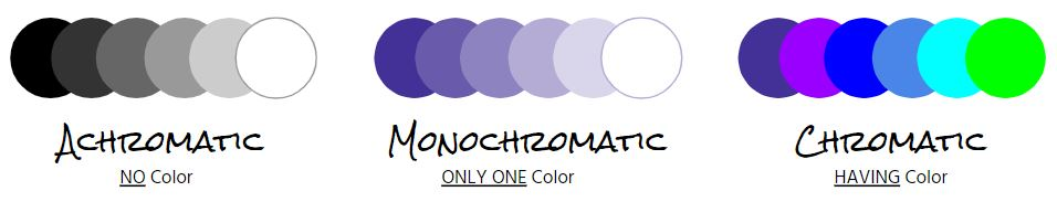 Achromatic monochromatic and chromatic oh my art verve - What does monochromatic mean ...