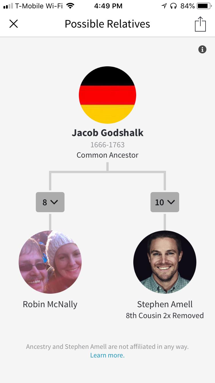 Genealogical Musings: Ancestry's