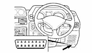 Memahami Fungsi Lampu Cek Engine di Mobil