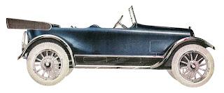 https://3.bp.blogspot.com/-cLVApmsd6ZM/V7TjhsCywBI/AAAAAAAAdAc/MIm1ocXiTf8O-kW_NT5WehU-w3s3T2InwCLcB/s320/car-image-vintage-overland-1917.jpg
