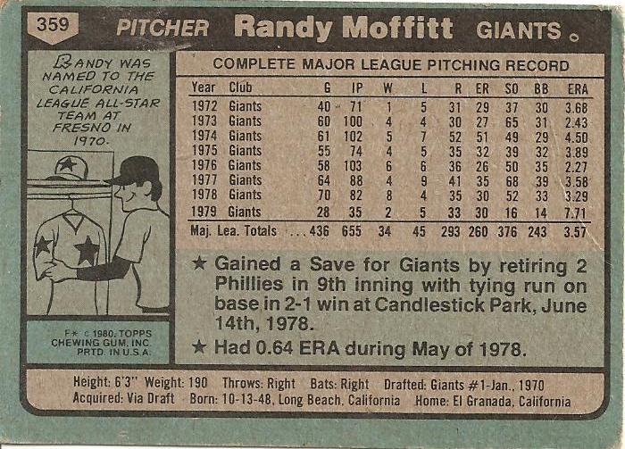 1980 Topps Baseball: May 2012
