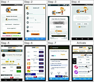 Ghar Baithe Android Mobile Se Paise Kaise Kamaye