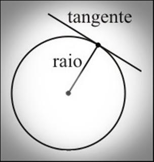 Tangente raio definição Geometria, Trigonometria Matemática. coloquial lição espiritual Tânia Guahyba Belverede Eliseu Antonio Gomes