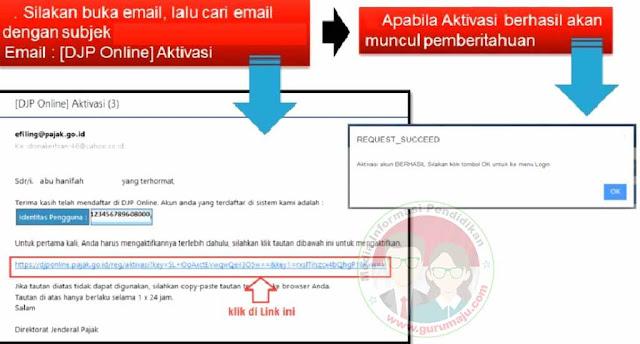 Lihat email dan konfirmasi dengan tautan di email